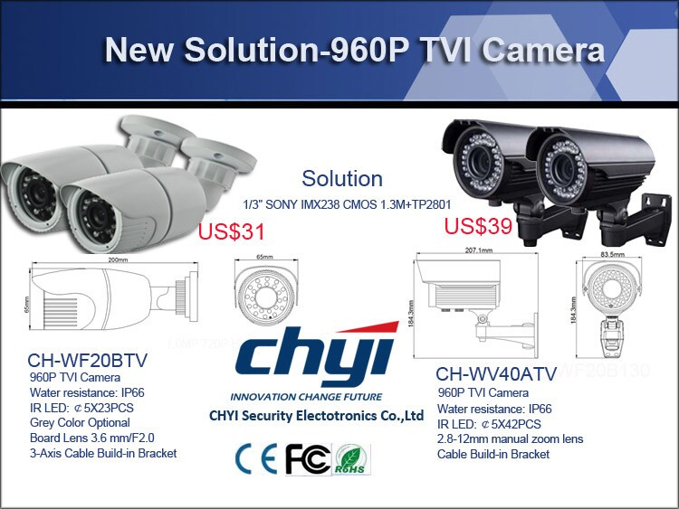CHYI 1.3MP HD-TVI CCTV Video Camera