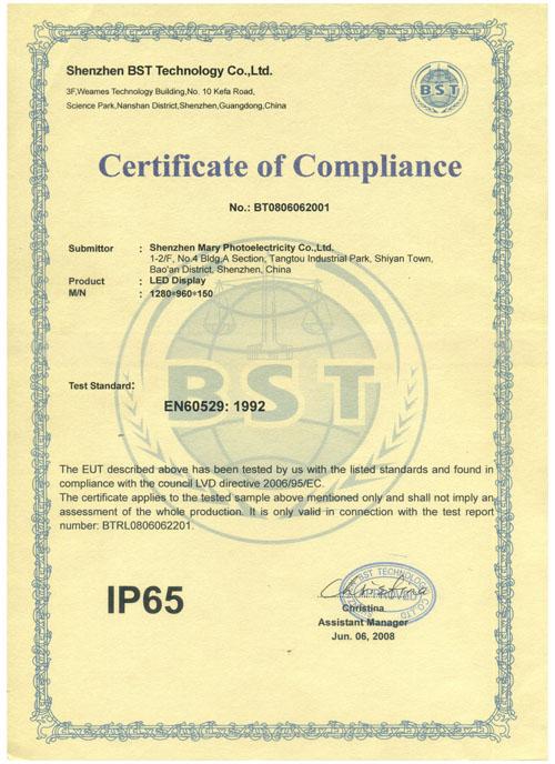 IP65 Certificate