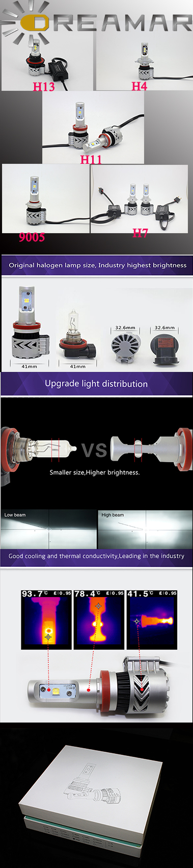 NEWEST design headlight high lumen