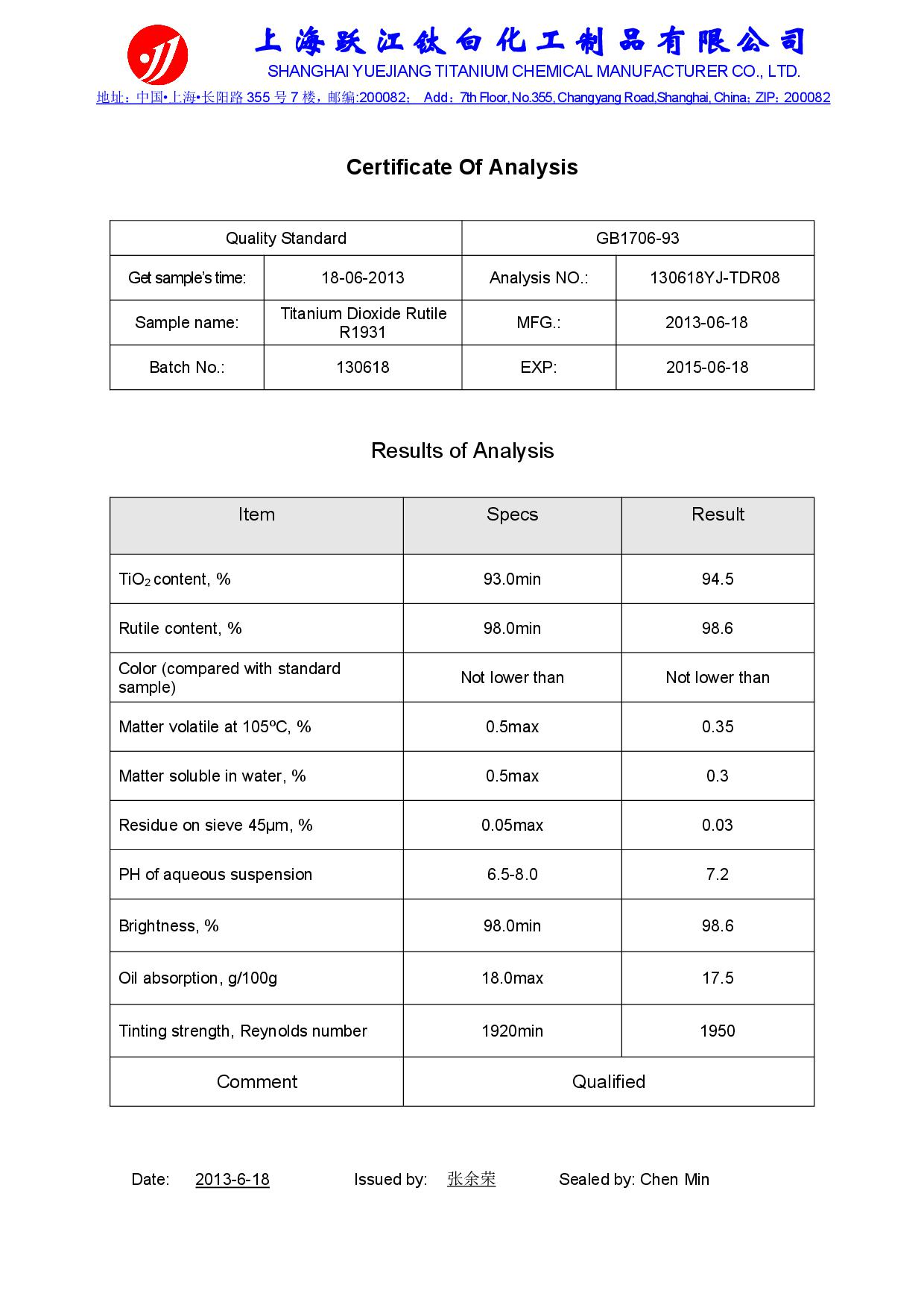 Titanium Dioxide Rutile R1931 Chloride Process