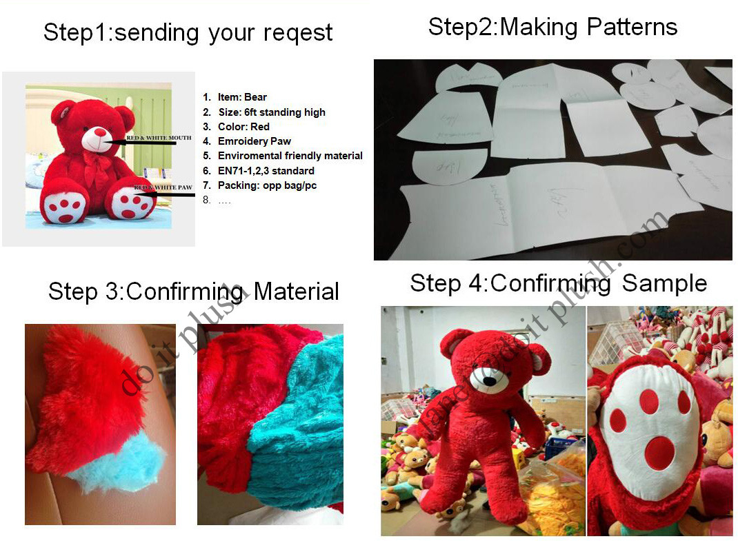 Process of Making Sample