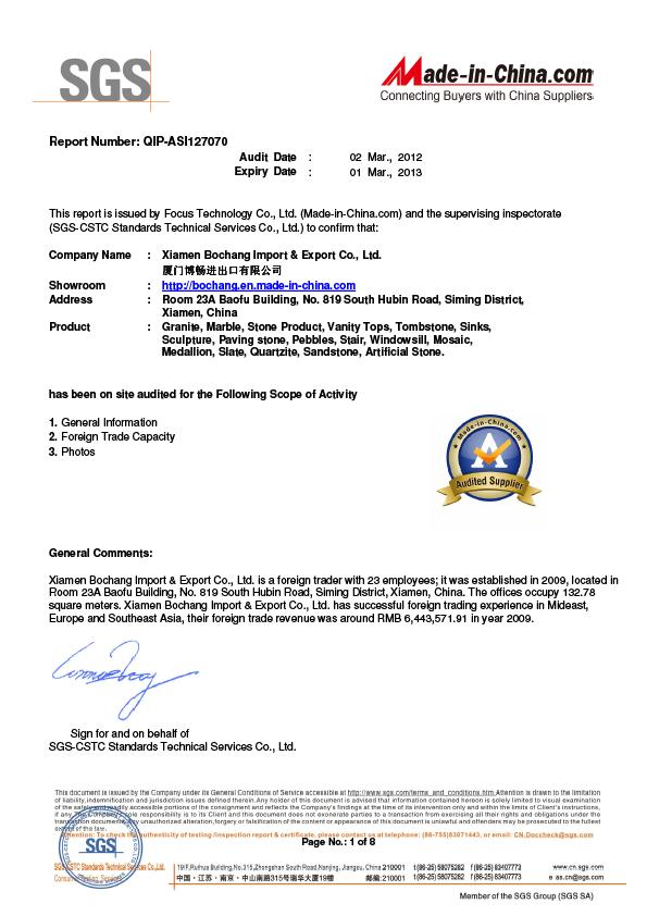 2012 SGS Certificates