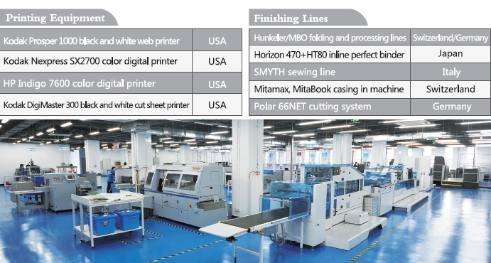 Digital Printing Section