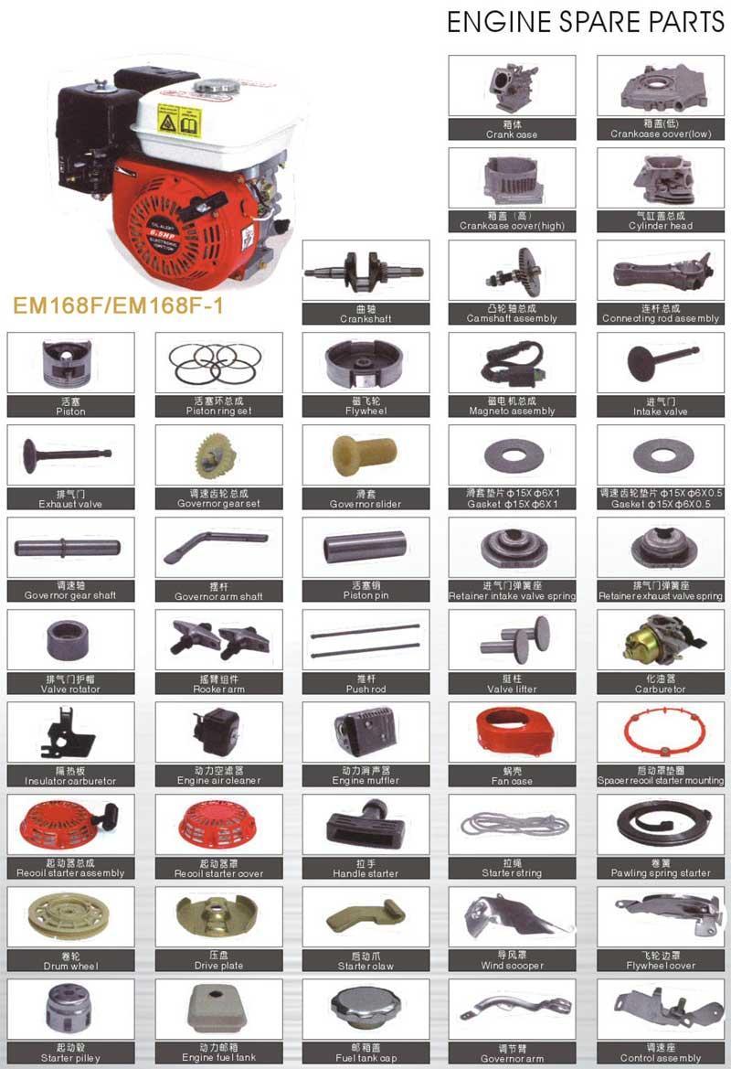 Locomotive Spare Parts : Engine generator set manufacturers  ford