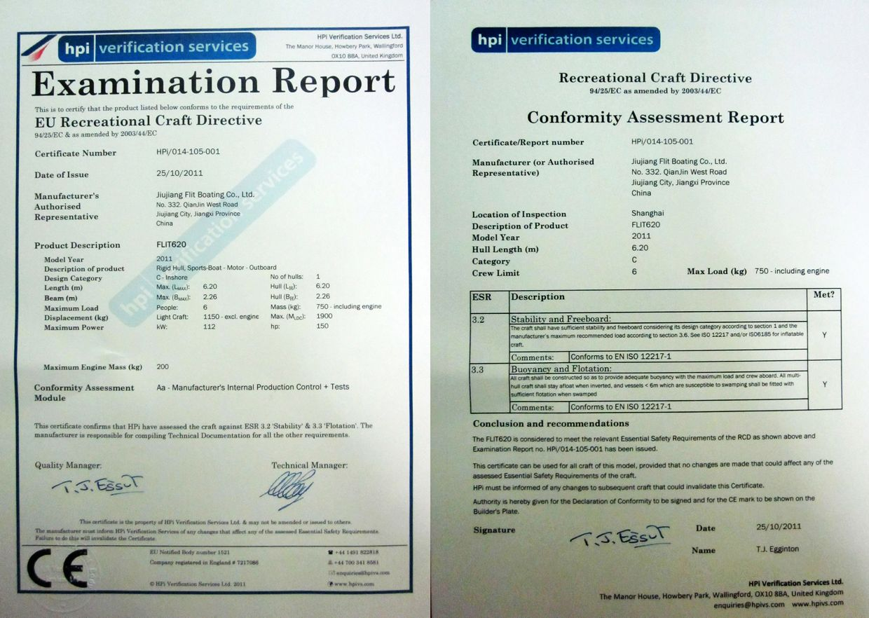 CE Certificate for FLIT620