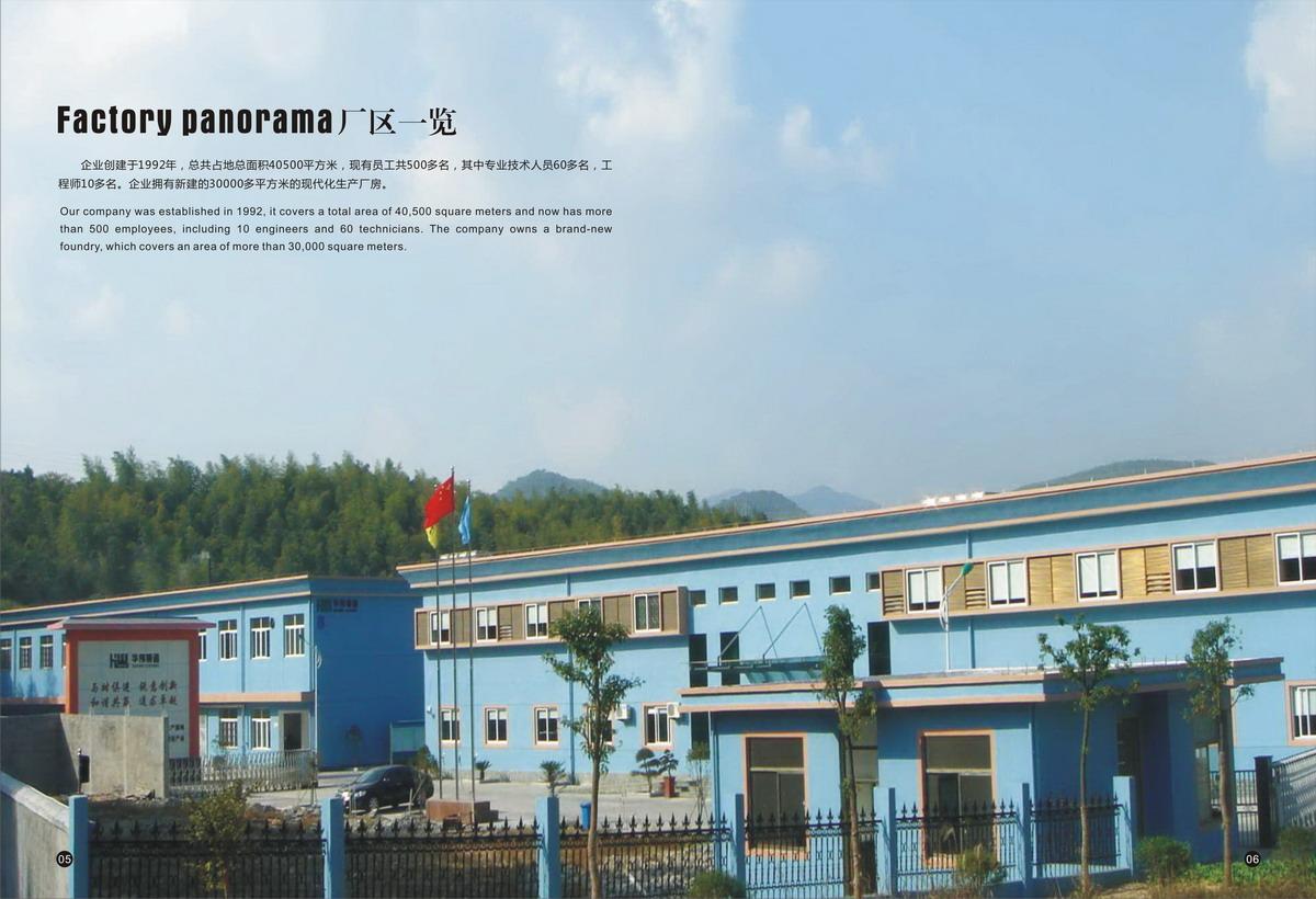 Factory Panorama 2