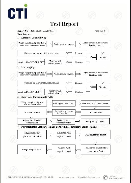 PVC TRANSPARENT RIGID SHEET ROHS 3-4