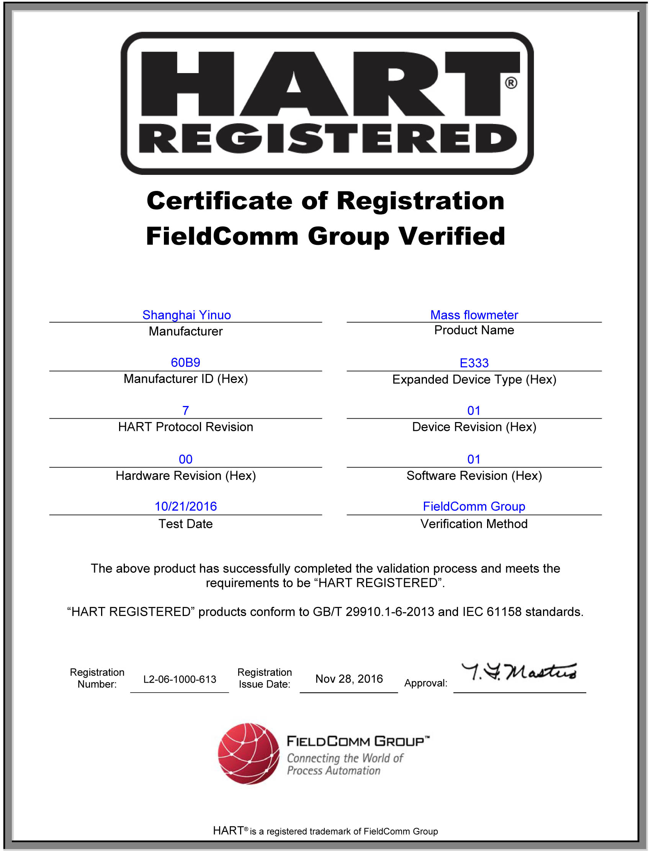 HART certificate registeration of Shanghai Yinuo Mass Flowmeter