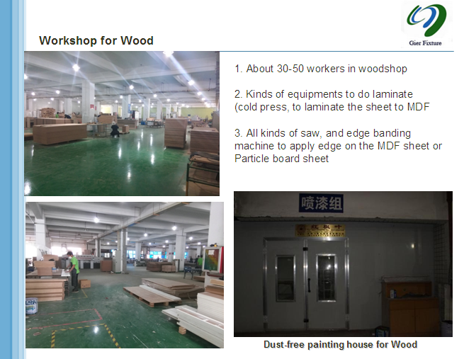 Workshop for Wood