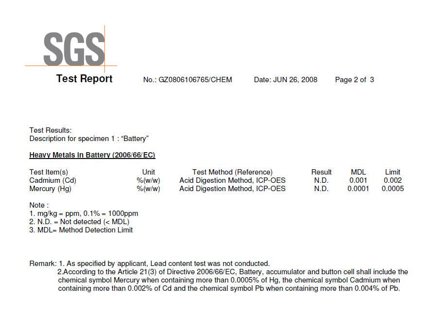 SGS Report- 2