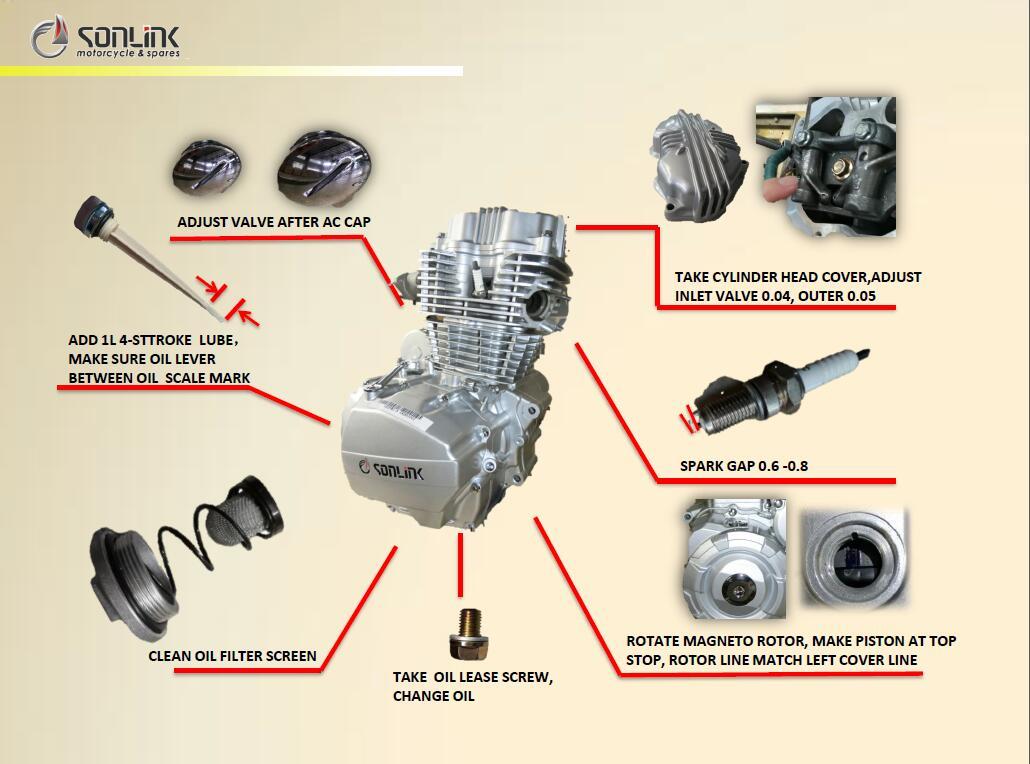 Engine Maintance