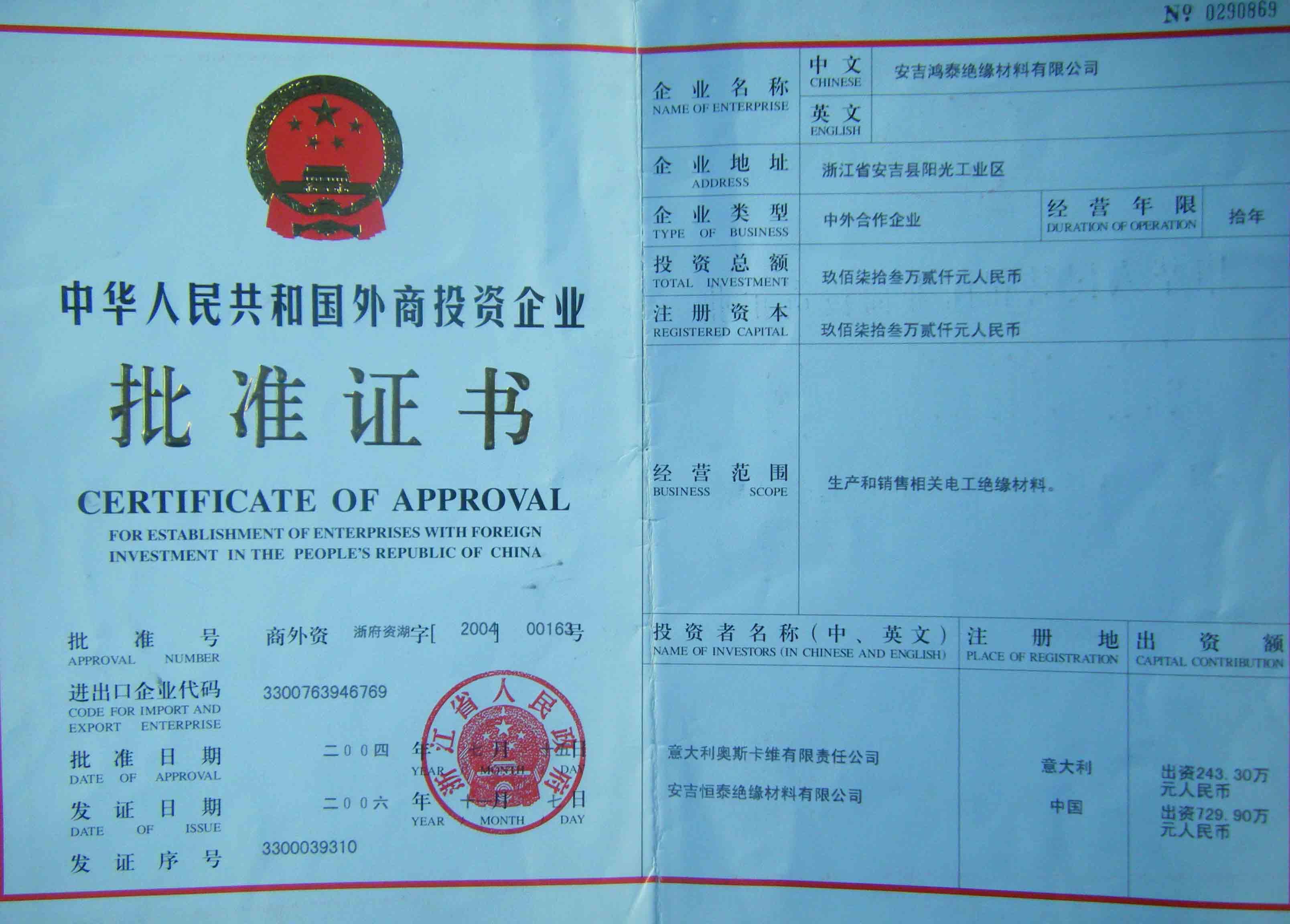 import&export certificate