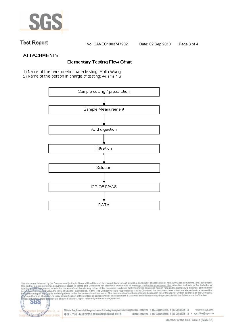 Alkaline Water Flask SGS Certificate page 3