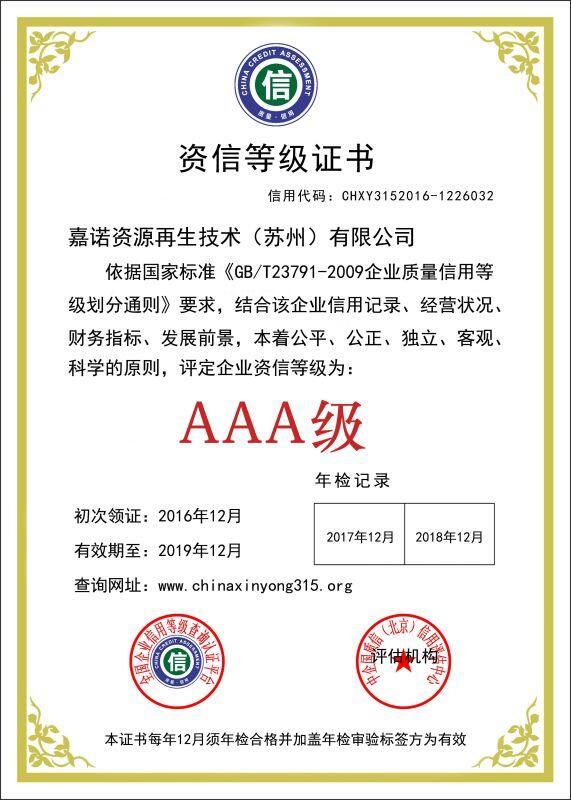 Certificate of China Credit Assessment