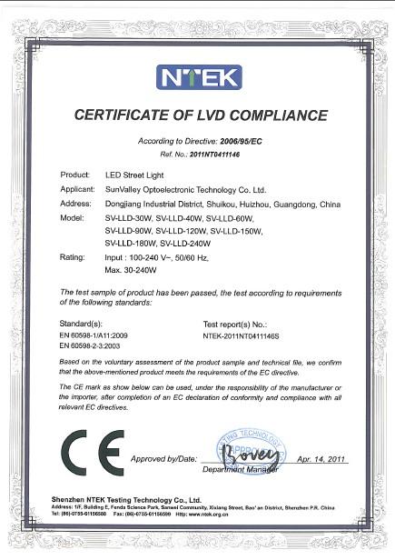 CERTIFICATE of LVD COMPLIANCE(LED Street Light)