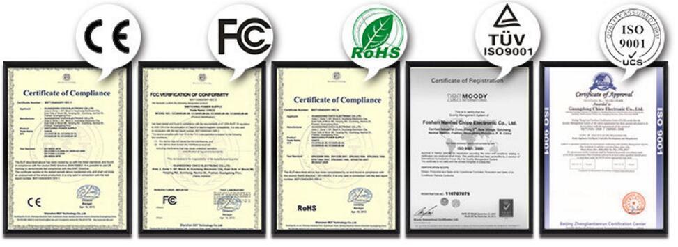 CE, RoHS Certificates