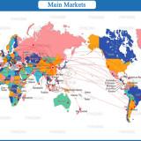 Main International Markets
