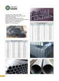 Welded Steel Pipes and Tubes
