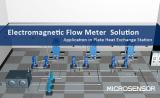 Electromagnetic Flow Meter in Plate Heat Exchange Station