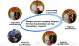 Morgan R&D