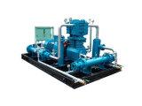 Air Compressor Equipment Industry
