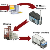 "Expedited Delivery according to ISO and ""SANHE"" Standardlization Systerm"