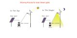 Solar Lights Working Principle