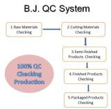QC Line