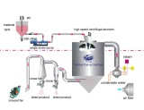 LPG spray dryer high speed certifugal for blood protein powder