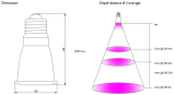Design for led grow light Myan-D50
