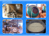 Product process-Ceramic Balls