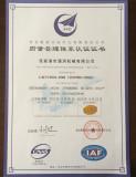 Certificates(2)