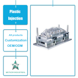 What′s Injection moulding?