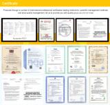 Many certificate for Wisdom cap lamp