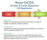 Reuse CaCO3 (02)