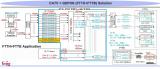 ′CATV+GEPON′ solution