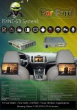 Android video interface for FORD with headrest screen display(sync-g3 system)