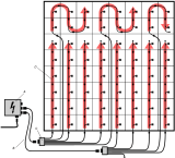 WHAT IS THE POWER DISTRIBUTION?