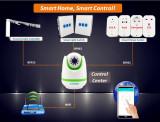 Smart Home, Smart Control!