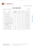 915A-SLIPPER TEST REPORT-2