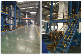 Production line of galvanized steel coil