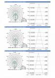 LED Flood Light BC Series Data sheet (2)