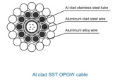Aluminum Clad SST OPGW Cable