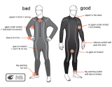 HOW SHOULD YOUR WETSUIT FIT?