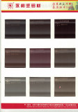 fruorin carbon painting aluminum window profiles