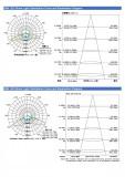 led street light COB 20-200W Data sheet (6)