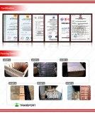 Ruibiao company profile
