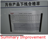Summary Improvement