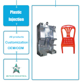 Plastic Products Injection Mould