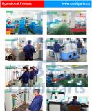 operational process